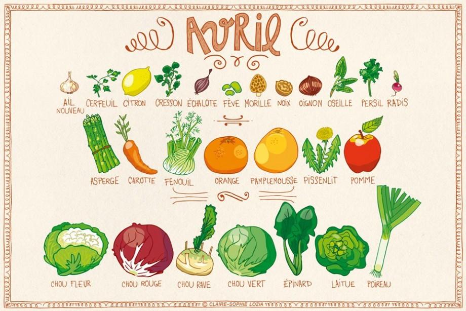 Fruits et l gumes de saison ysabelle levasseur - Fruits et legumes decembre ...